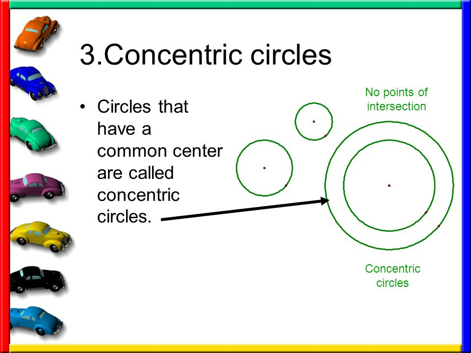 3.Concentric circles Circles that have a common center are called concentric circles. Concentric circles No points of intersection