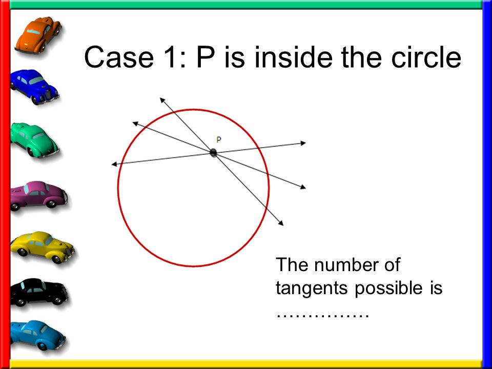 Case 1: P is inside the circle The number of tangents possible is ……………