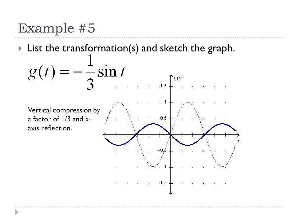 Example #5  List the transformation(s) and sketch the graph.
