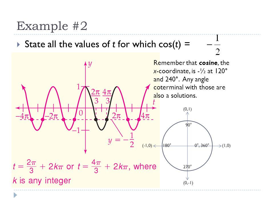 Example #2  State all the values of t for which cos(t) = Remember that cosine, the x-coordinate, is -½ at 120° and 240°.