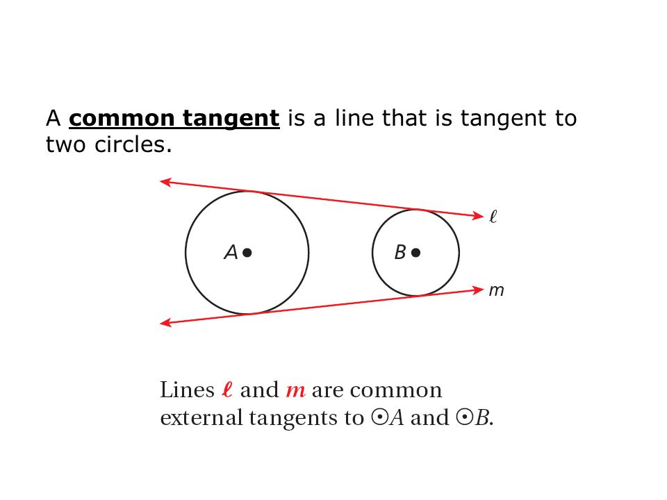 A common tangent is a line that is tangent to two circles.