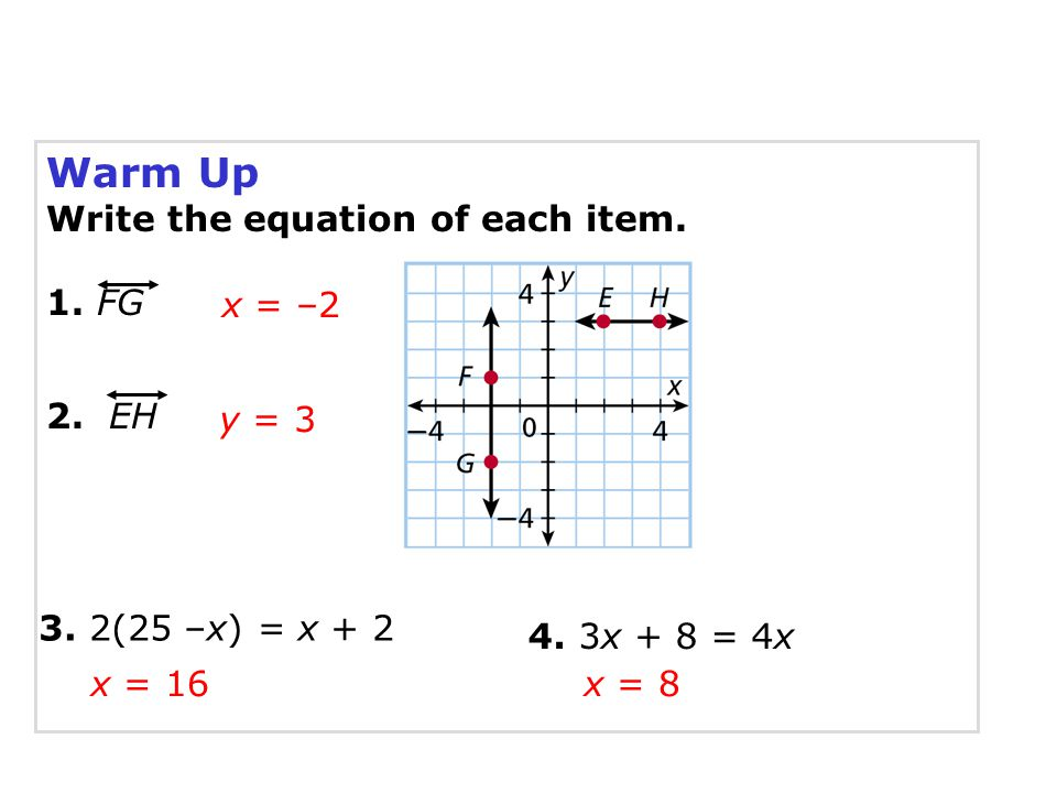 Warm Up Write the equation of each item.1. FG x = –2 y = 3 2.