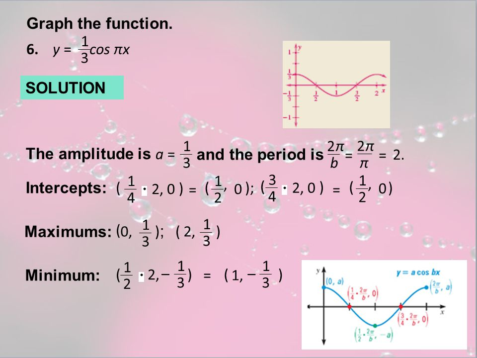 Graph the function. 6. y = cos πx 1 3 SOLUTION The amplitude is a = and the period is 2 π = π 2 b π = 2. 1 3 = 1 2, 0 (); 3 4 2, 0 ( ) Intercepts: 1 4
