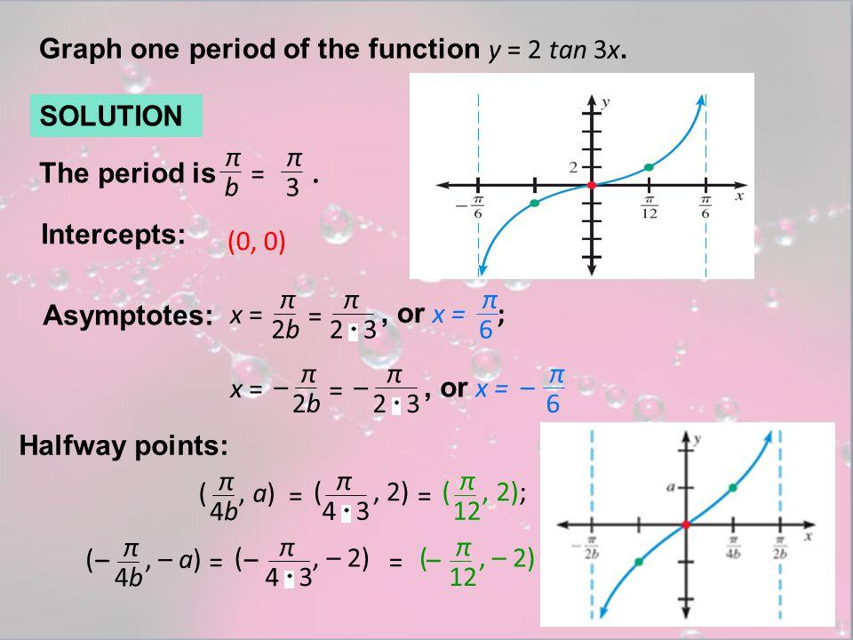 Graph one period of the function y = 2 tan 3x. SOLUTION b π = 3 π. The period is Intercepts: (0, 0) Asymptotes: x = 2b2b π = 2 3 π, or x = ; 6 π x = 2