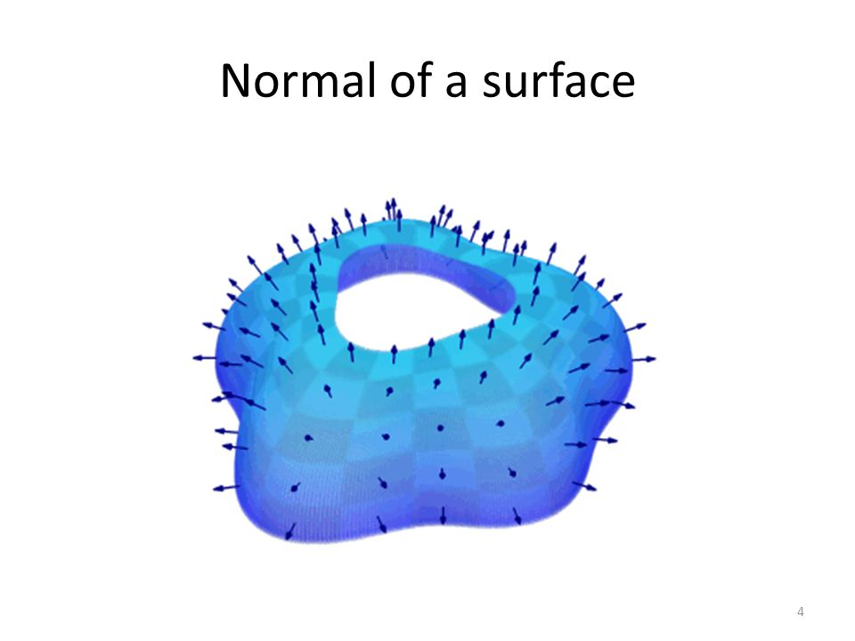 The normal at edges or vertices is often defined in some convenient way: some average of normals of incident triangles 5