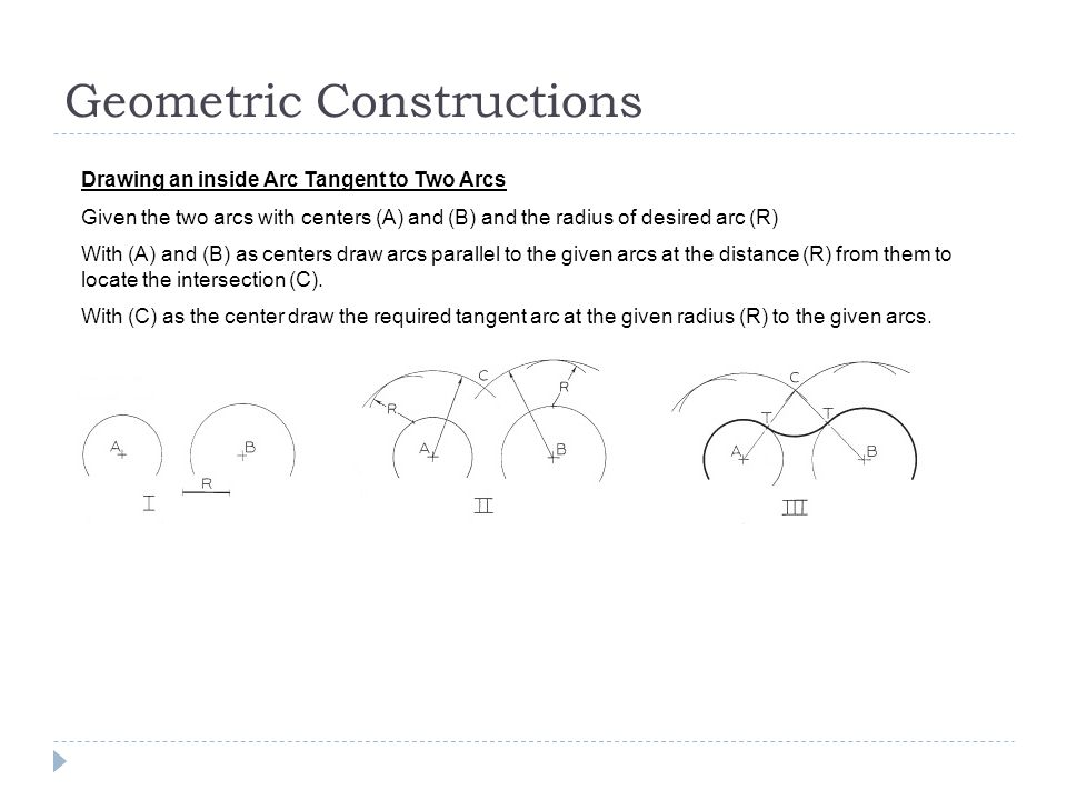 Geometric Constructions Drawing an inside Arc Tangent to Two Arcs Given the two arcs with centers (A) and (B) and the radius of desired arc (R) With (