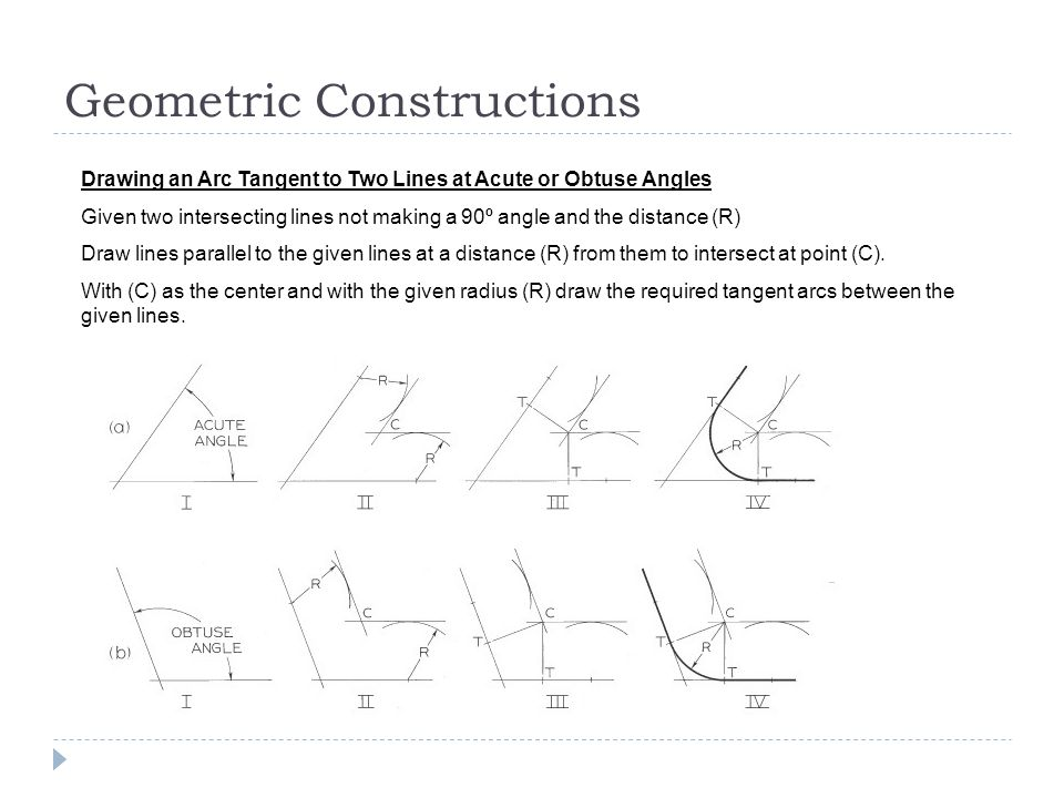 Geometric Constructions Drawing an Arc Tangent to Two Lines at Acute or Obtuse Angles Given two intersecting lines not making a 90º angle and the dist