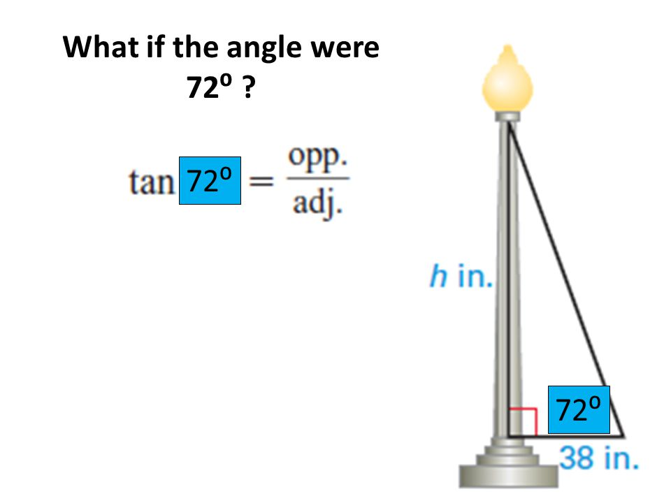 What if the angle were 72⁰ ? 72⁰