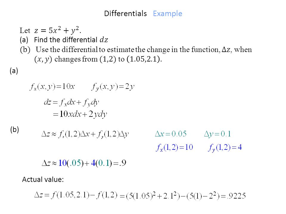 Differentials Example (a) (b) Actual value:
