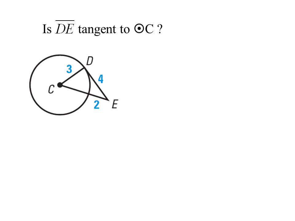 Is tangent to  C ?