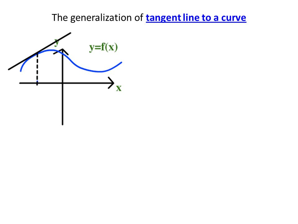 The generalization of tangent line to a curve