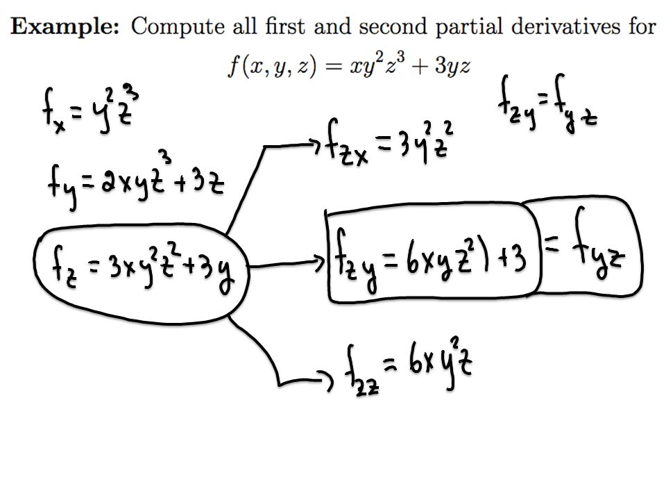 DEF: Let f(x,y) have continuous first partial derivatives at (a,b).