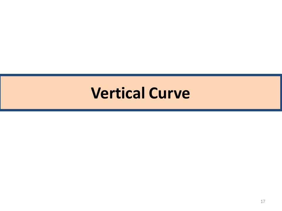 Vertical Curve 17