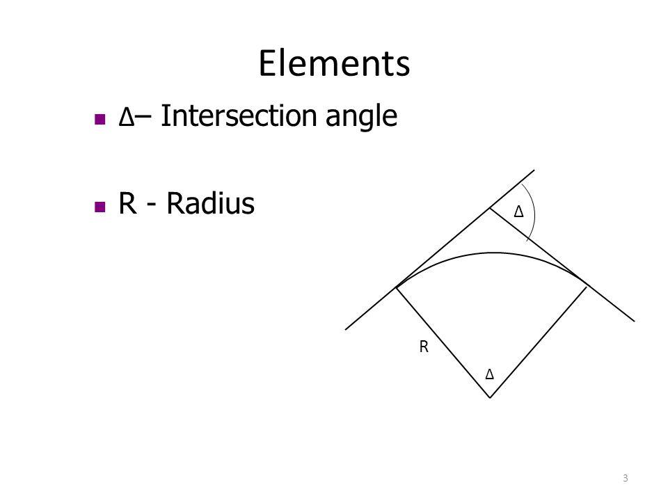 Elements 3 Δ – Intersection angle R Δ R - Radius Δ