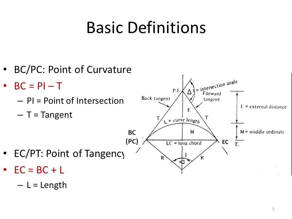 Basic Definitions 5 BC/PC: Point of Curvature BC = PI – T – PI = Point of Intersection – T = Tangent EC/PT: Point of Tangency EC = BC + L – L = Length