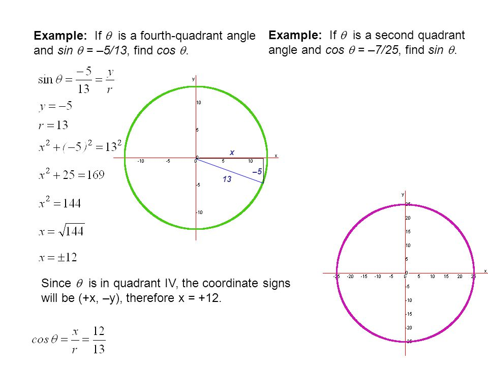 13 –5 x Example: If  is a fourth-quadrant angle and sin  = –5/13, find cos . Since  is in quadrant IV, the coordinate signs will be (+x, –y), ther