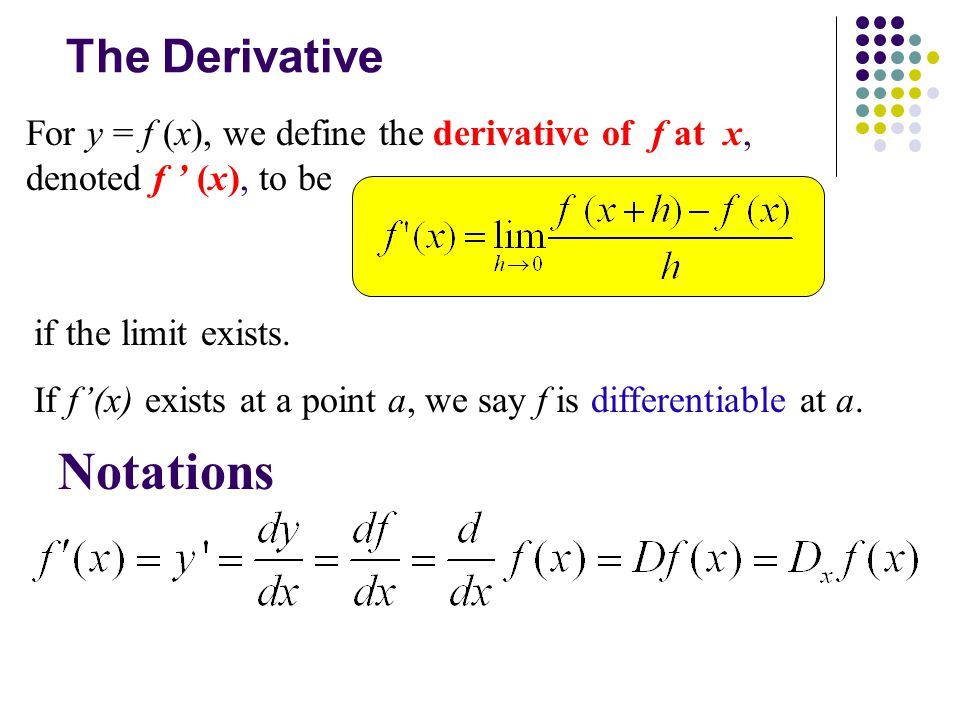 The Derivative For y = f (x), we define the derivative of f at x, denoted f ' (x), to be if the limit exists.