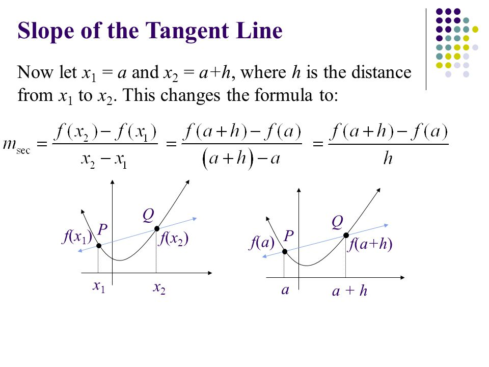 Slope of the Tangent Line Now let x 1 = a and x 2 = a+h, where h is the distance from x 1 to x 2.