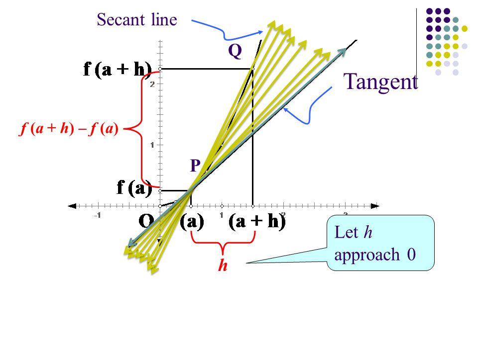 h f (a + h) – f (a) Tangent P Let h approach 0 Q Secant line