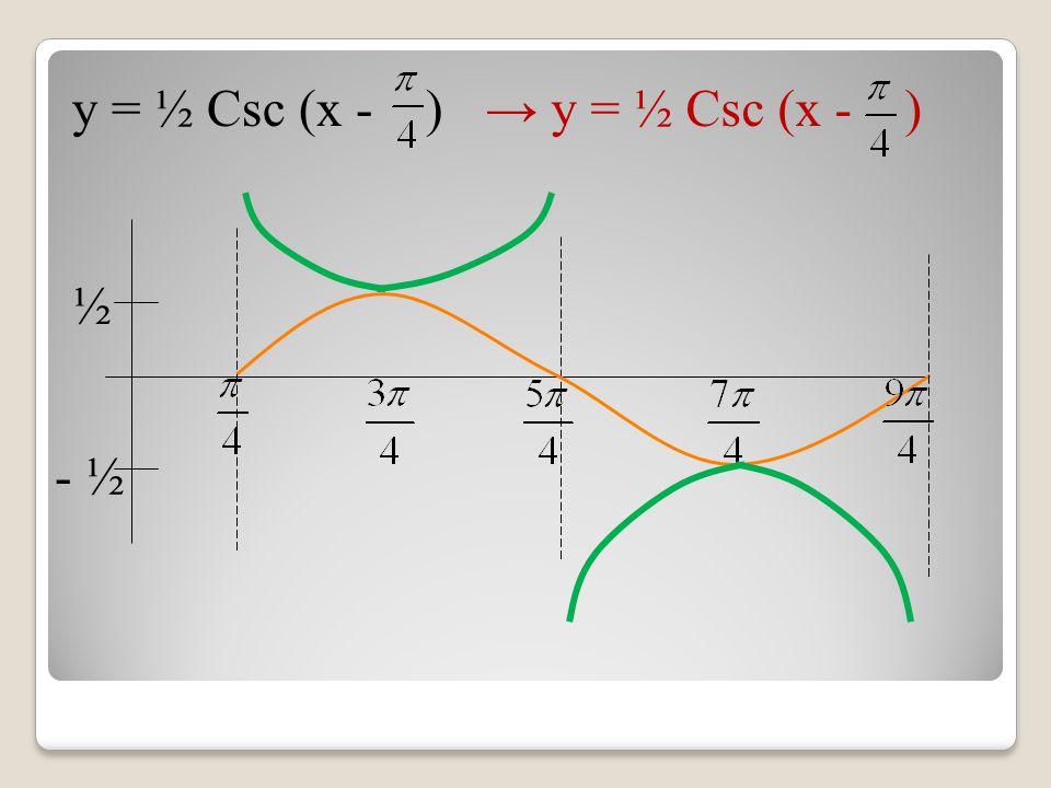 y = ½ Csc (x - )→ y = ½ Csc (x - ) - ½ ½