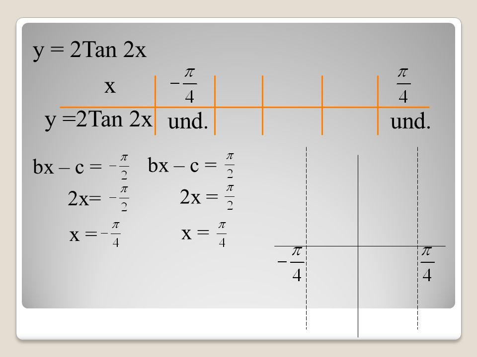 y = 2Tan 2x x und. bx – c = 2x= x =