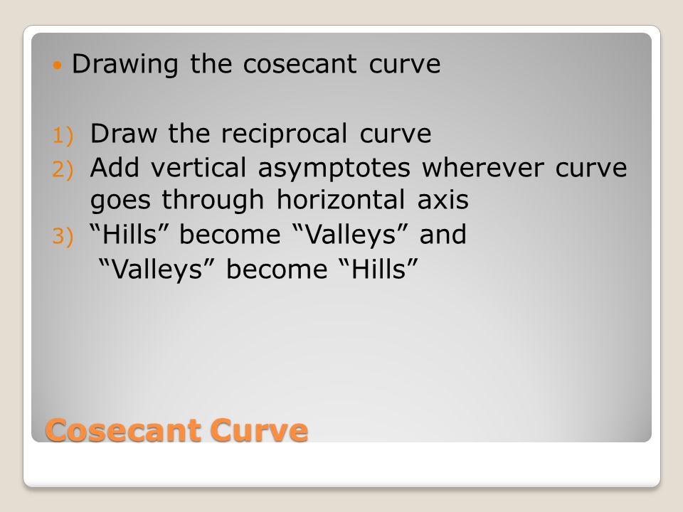 Cosecant Curve y = Csc x→ y = Sin x 1