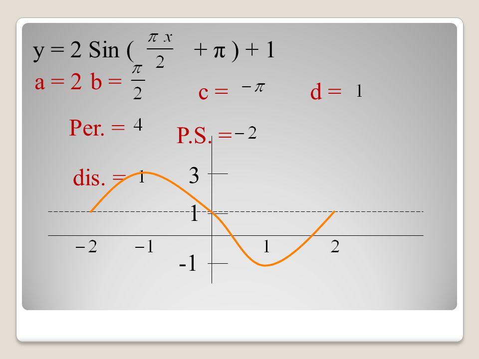 y = 2 Sin ( + π ) + 1 a = 2b = Per. = dis. = c = P.S. = 1 3 d =