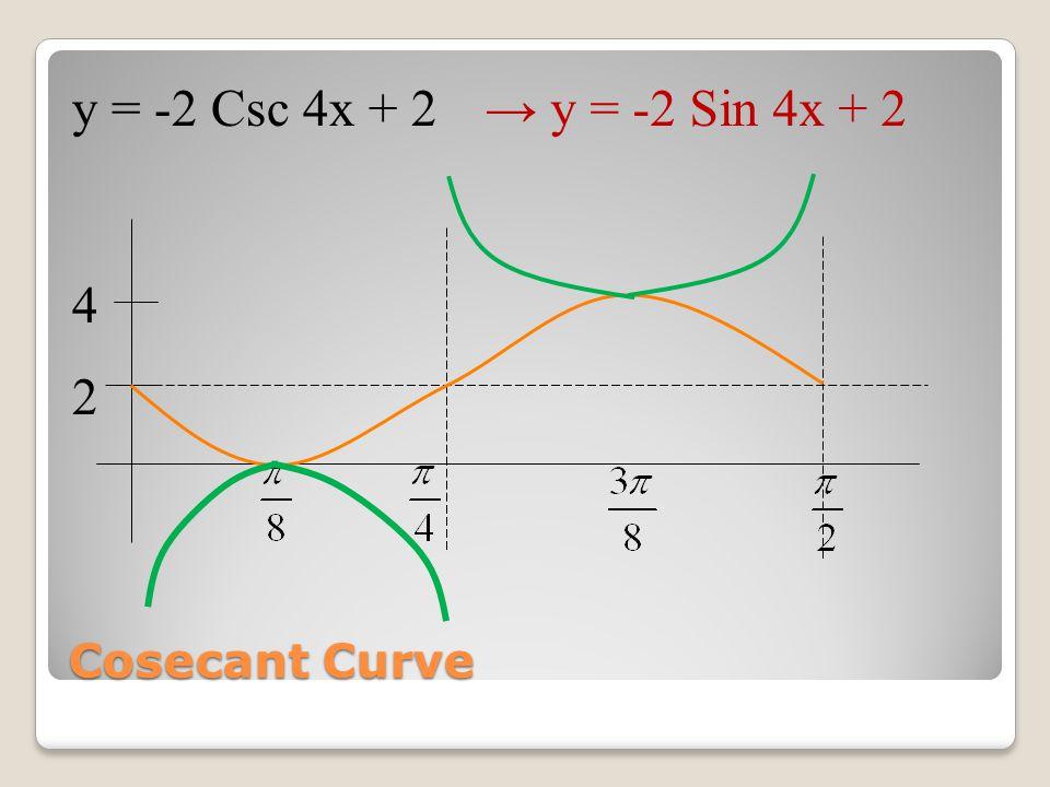 Cosecant Curve y = -2 Csc 4x + 2→ y = -2 Sin 4x + 2 2 4