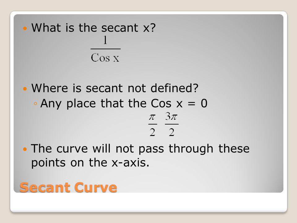 Secant Curve y = Sec 2x→ y = Cos 2x 1