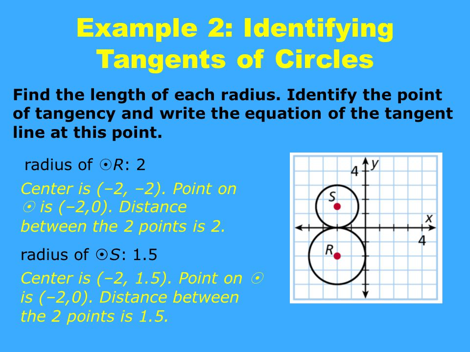 Example 2: Identifying Tangents of Circles Find the length of each radius. Identify the point of tangency and write the equation of the tangent line a