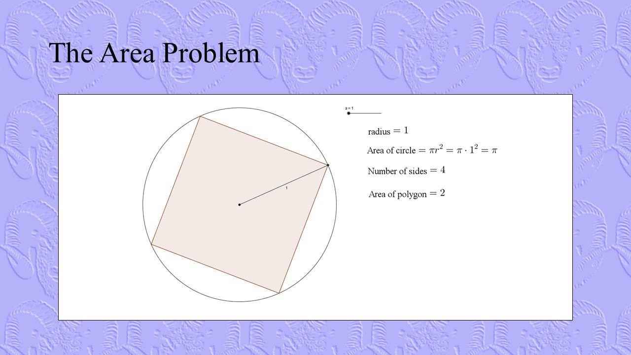 The Area Problem