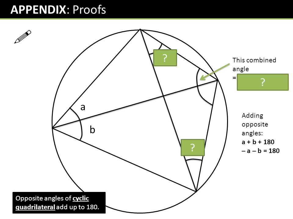  x a APPENDIX: Proofs b b a .Opposite angles of cyclic quadrilateral add up to 180.