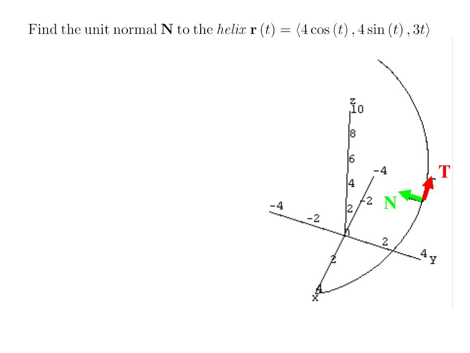 Acceleration, speed, and curvature pg.826 Normal component of acceleration – Function of BOTH speed and curvature – Measures acceleration acting perpendicular to direction of motion – Ex.