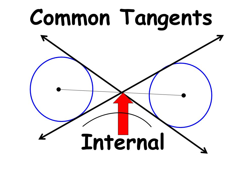 Common Tangents Internal