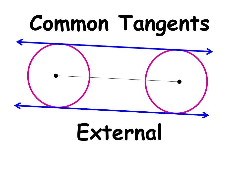Common Tangents External