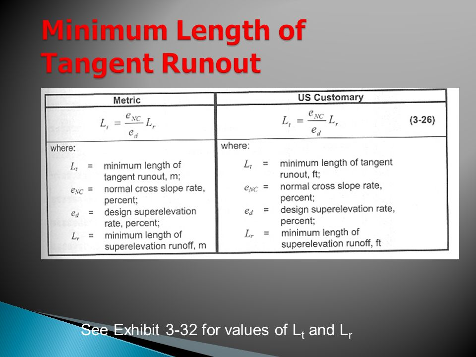 See Exhibit 3-32 for values of L t and L r