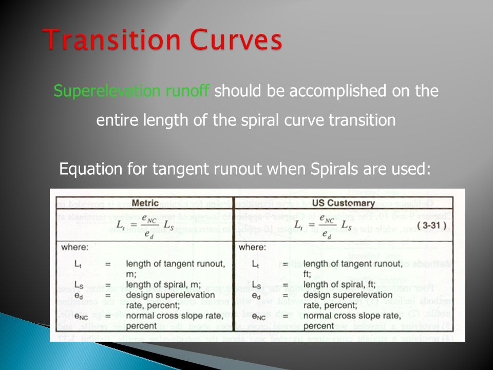 Superelevation runoff should be accomplished on the entire length of the spiral curve transition Equation for tangent runout when Spirals are used: