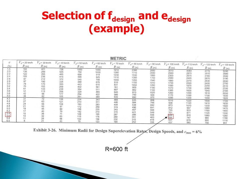 Selection of f design and e design (example) R=600 ft