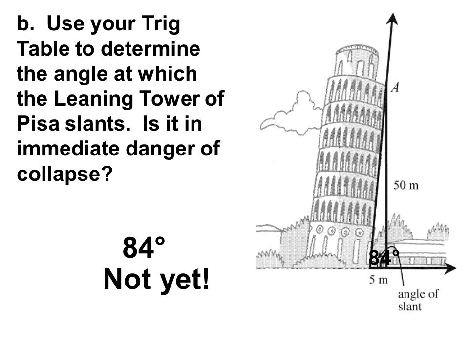 b. Use your Trig Table to determine the angle at which the Leaning Tower of Pisa slants.