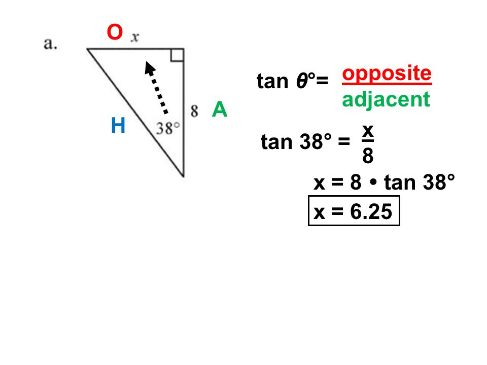 O A tan 38° = x8x8 x = 8  tan 38° x = 6.25 opposite adjacent tan θ°= H