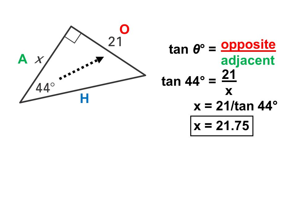 O A H tan 44° = 21 x x = 21/tan 44° x = 21.75 opposite adjacent tan θ° =