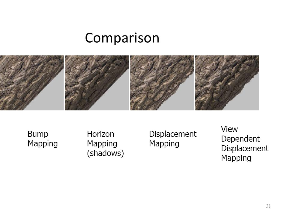 31 Comparison Bump Mapping Horizon Mapping (shadows) Displacement Mapping View Dependent Displacement Mapping