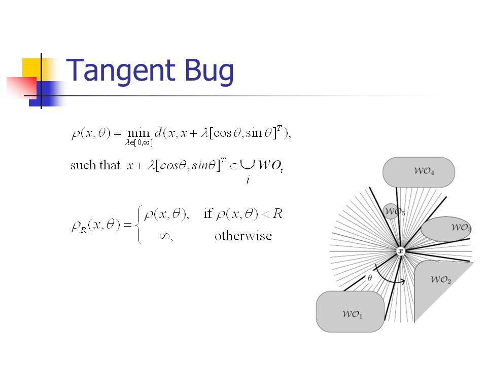 Tangent Bug