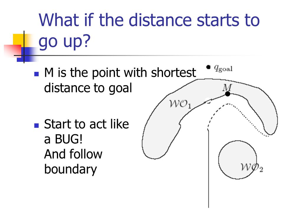 What if the distance starts to go up? M is the point with shortest distance to goal Start to act like a BUG! And follow boundary