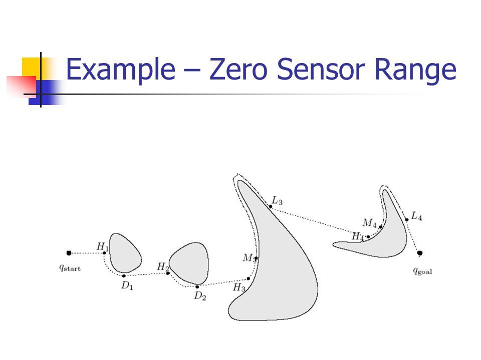 Example – Zero Sensor Range