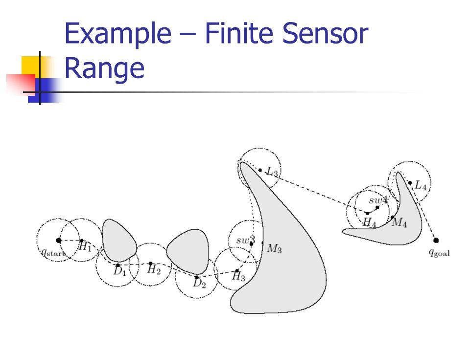 Example – Finite Sensor Range