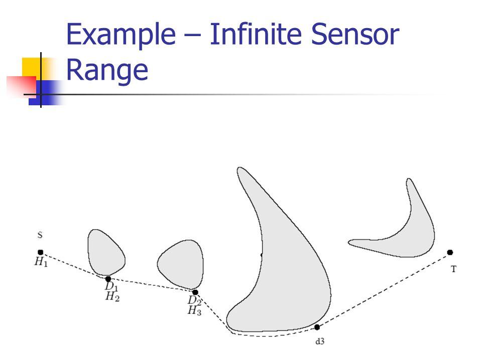 Example – Infinite Sensor Range
