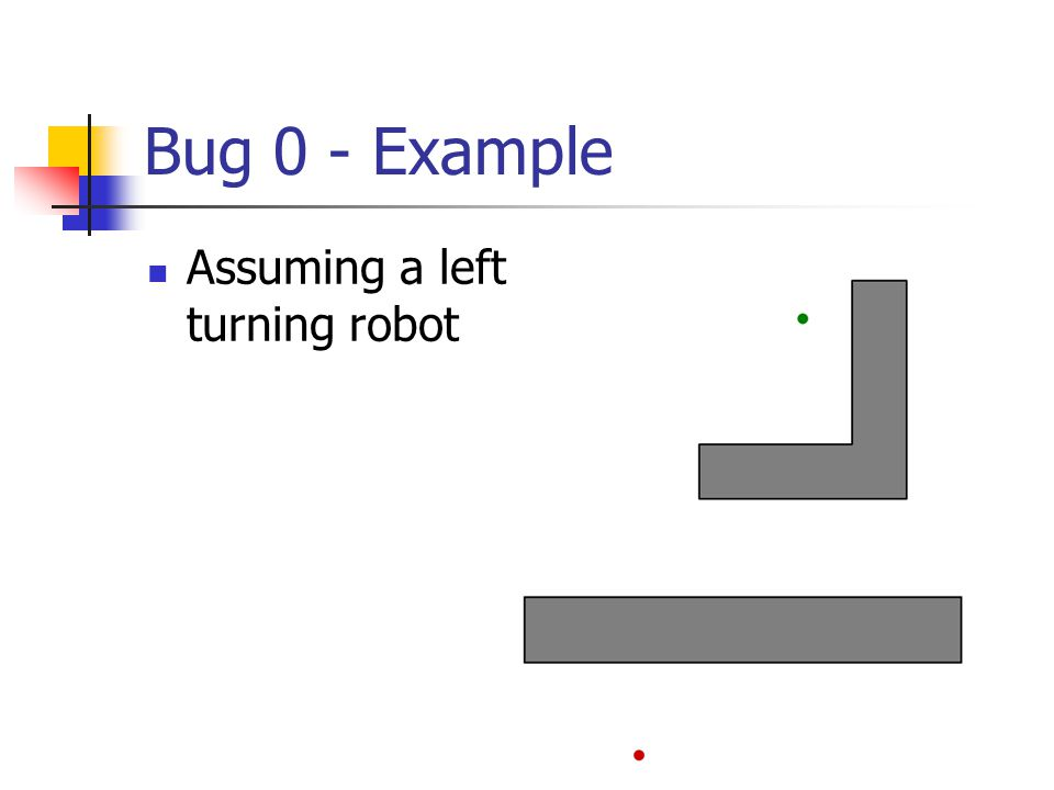 Tangent Bug – Motion to Goal 1.Move to in a straight line toward goal 2.