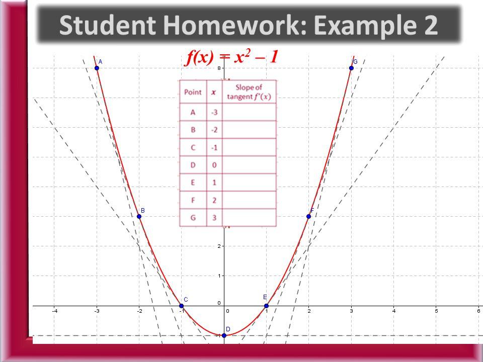 38 f(x) = x 2 – 1
