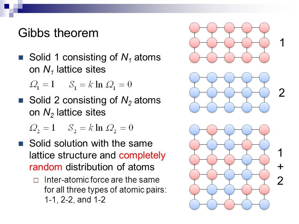 Gibbs theorem Solid 1 consisting of N 1 atoms on N 1 lattice sites Solid 2 consisting of N 2 atoms on N 2 lattice sites Solid solution with the same l